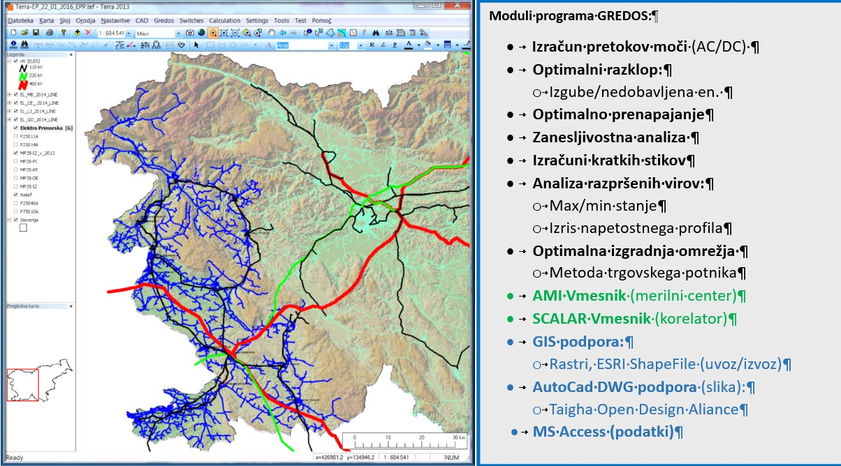 Interface and functionalities of GREDOS programme